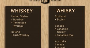 Whiskey-or-wiskey-2-700x380